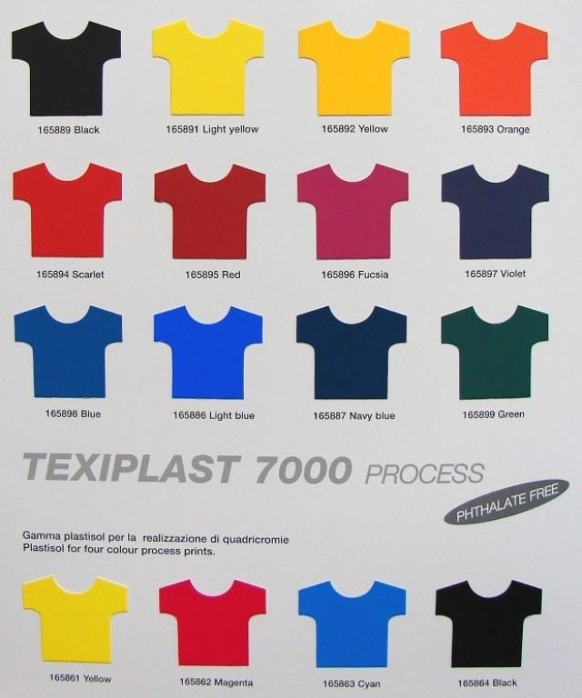 TEXIPLAST 7000 MS + PROCESS